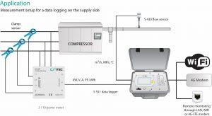 kompresszor teljesítmény ellenőrzés