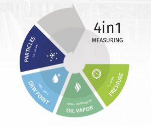 sűrített levegő minőség audit iso8573