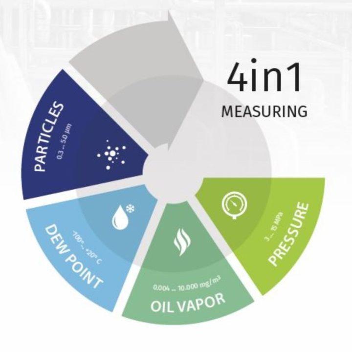 sűrített levegő minőség mérés 4 az 1-ben