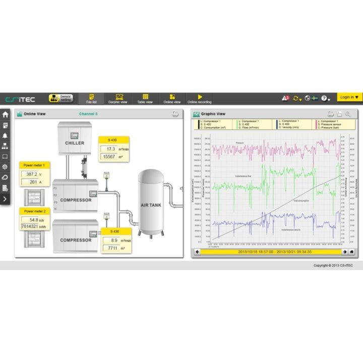 s4m monitorozó szoftver sűrített levegőre