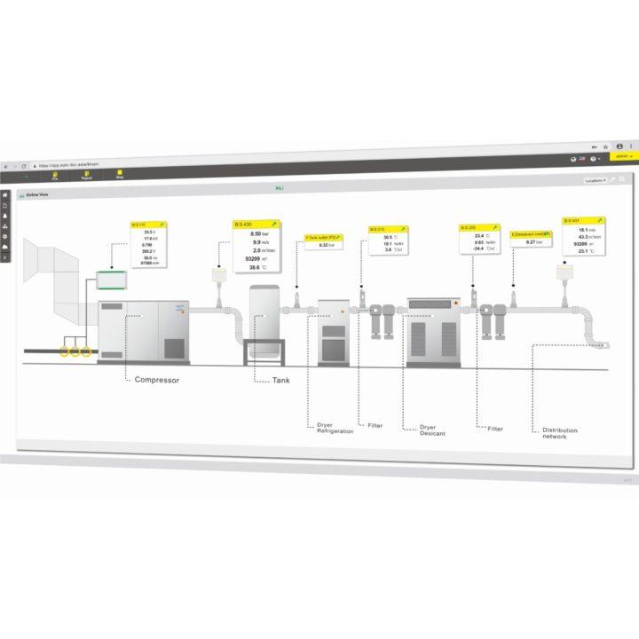 s4m sűrített levegő energiamonitor online